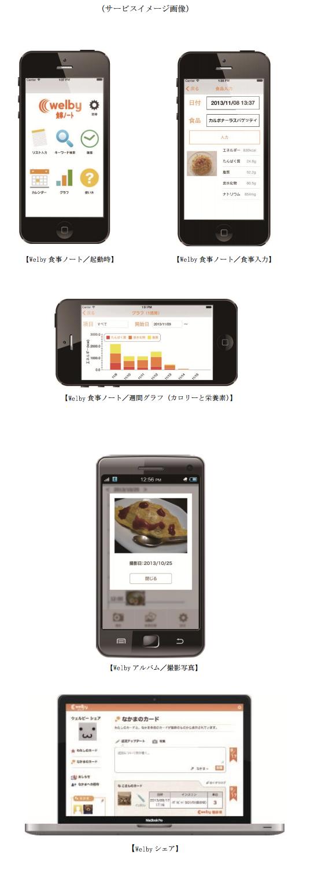131114_食事アプリ提供開始_記事内画像